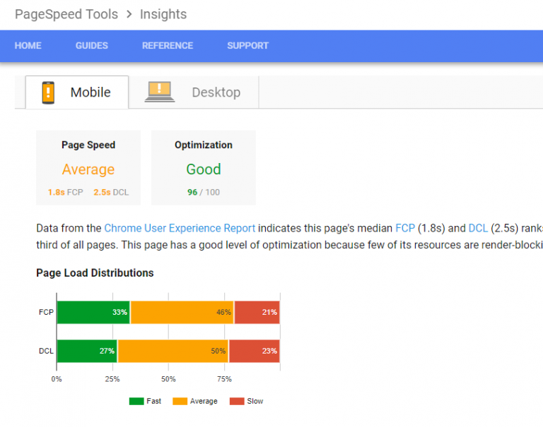 Google PageSpeed Insights 768x605 1